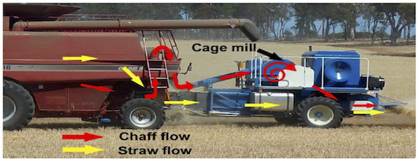 Harvest weed seed control - Top Crop Manager