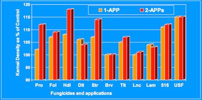 WTCM-10-13--chart-2-kernel-density