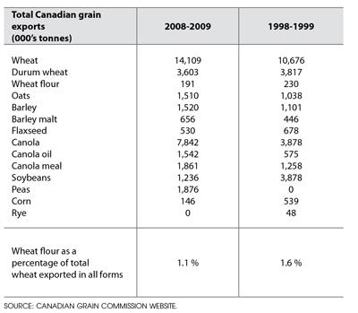 grainexport
