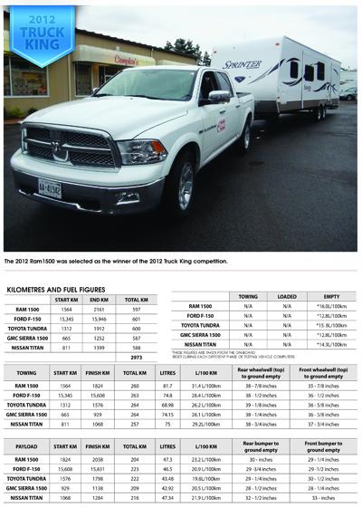 truck_king_2
